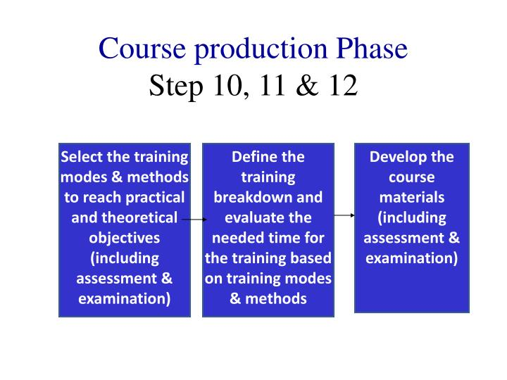 Course production Phase