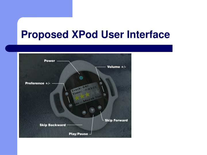 Proposed XPod User Interface