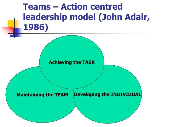 Teams – Action centred leadership model (John Adair, 1986)