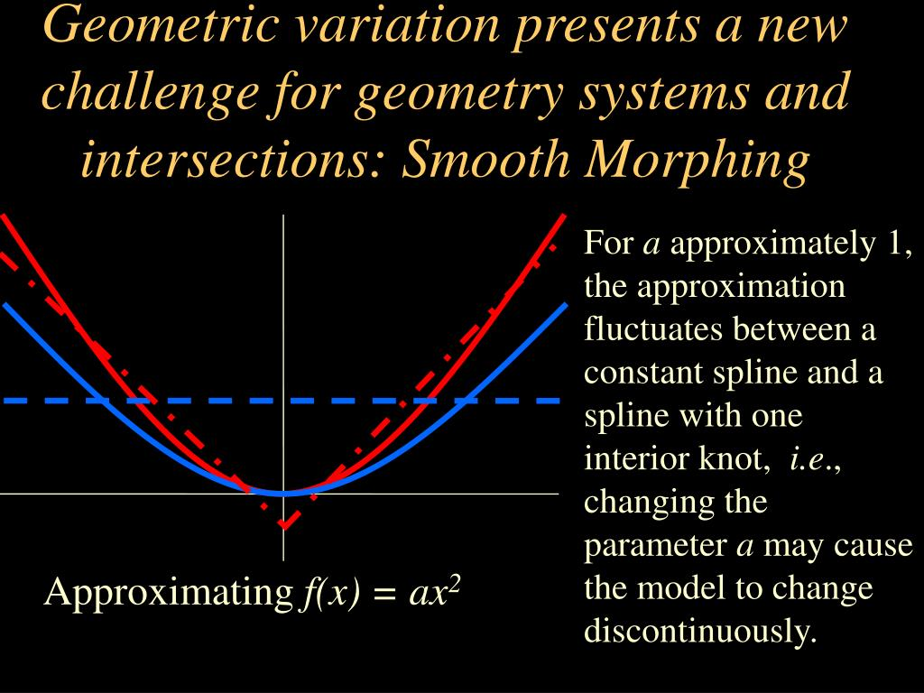 Geometric variation presents a new
