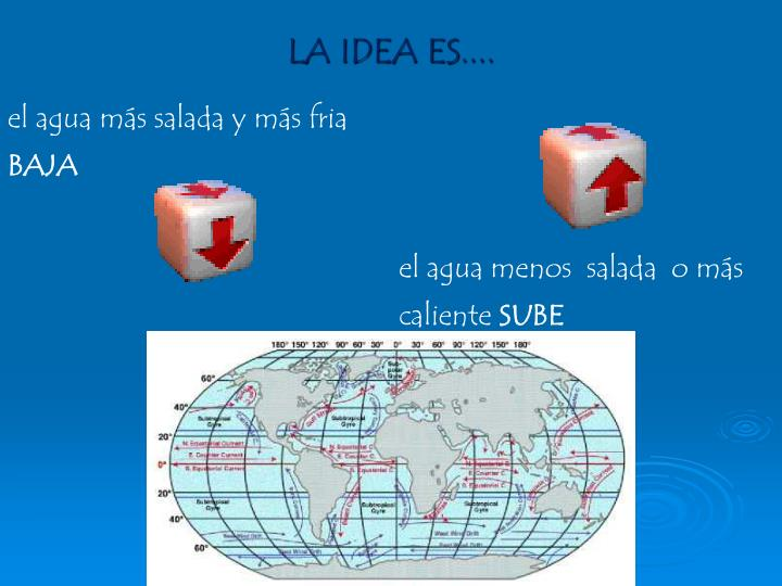 LA IDEA ES....