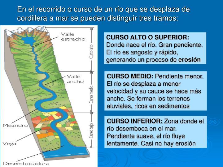 En el recorrido o curso de un río que se desplaza de cordillera a mar se pueden distinguir tres tramos: