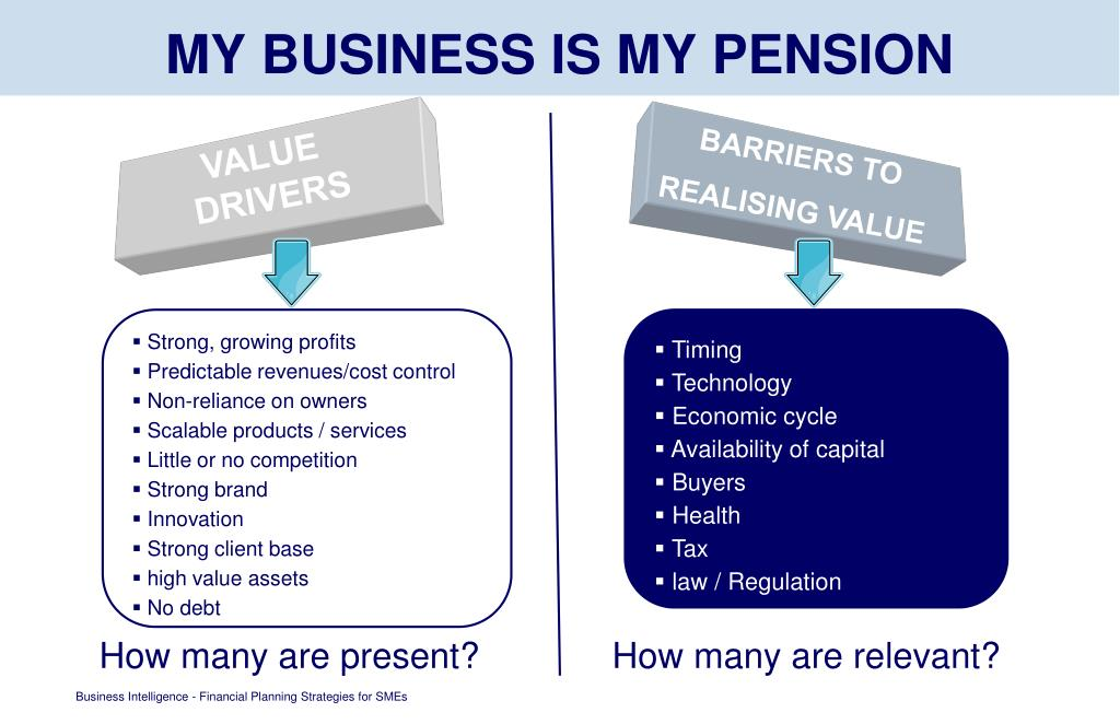 MY BUSINESS IS MY PENSION