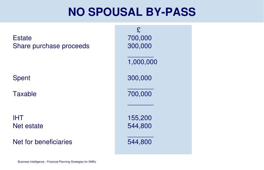 NO SPOUSAL BY-PASS