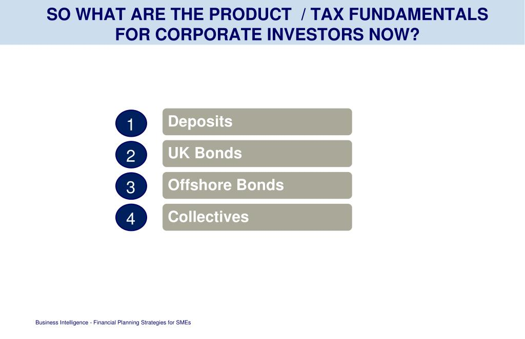 SO WHAT ARE THE PRODUCT  / TAX FUNDAMENTALS FOR CORPORATE INVESTORS NOW?