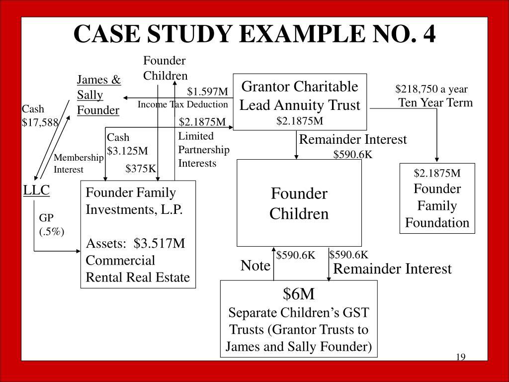 CASE STUDY EXAMPLE NO. 4