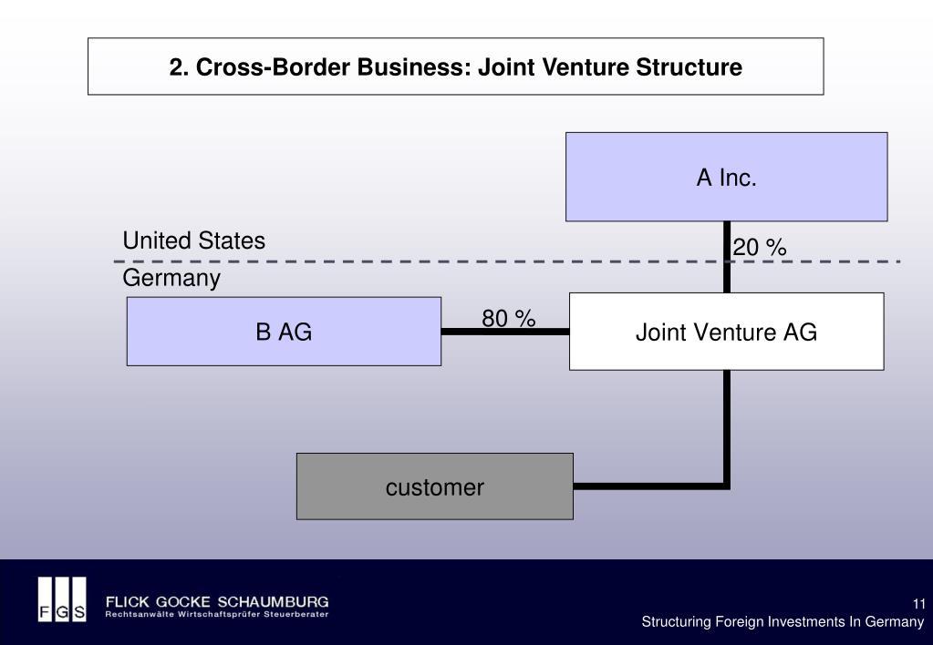 2. Cross-Border Business: Joint Venture Structure