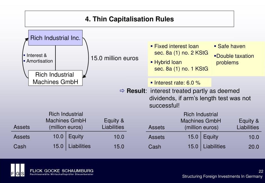 Rich Industrial Inc.