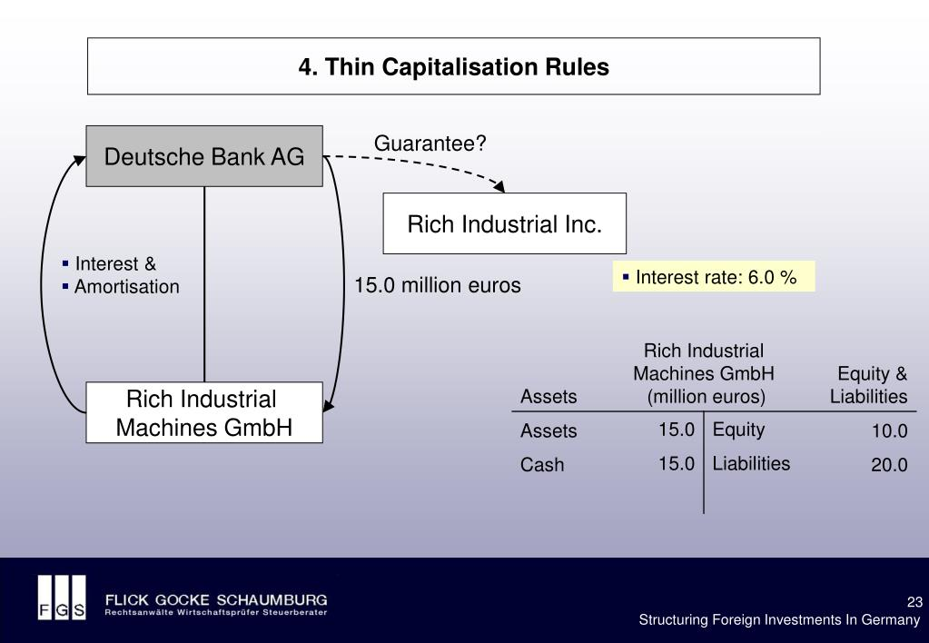 4. Thin Capitalisation Rules