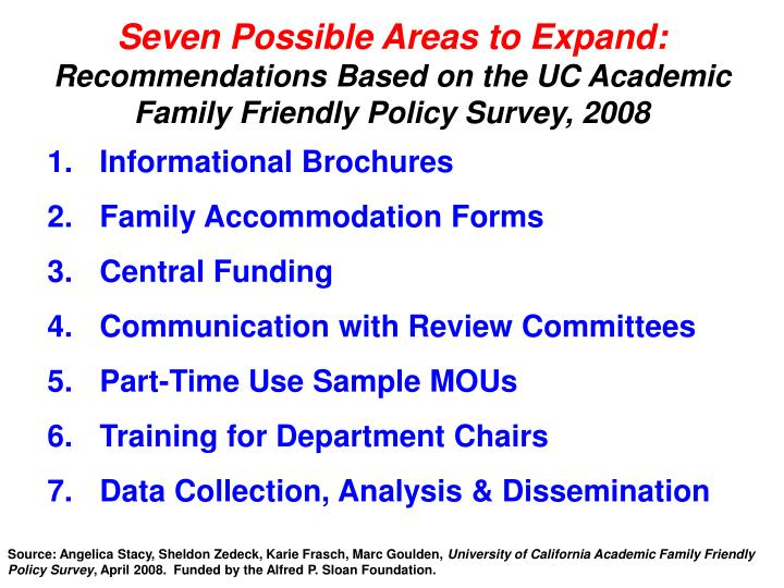 Seven Possible Areas to Expand: