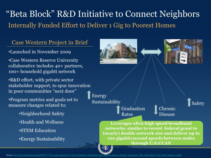 """Beta Block"" R&D Initiative to Connect Neighbors"