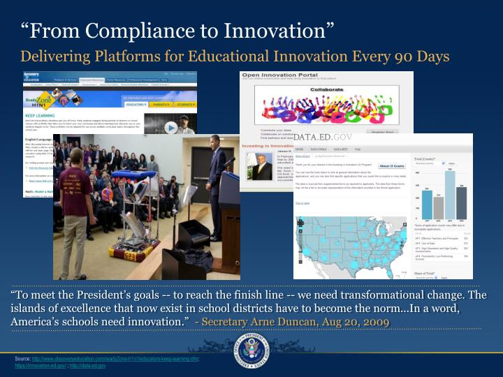 """From Compliance to Innovation"""