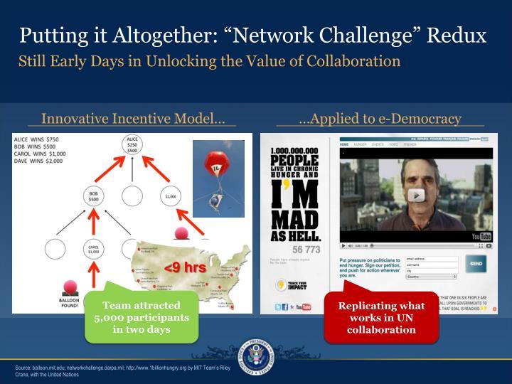 "Putting it Altogether: ""Network Challenge"" Redux"