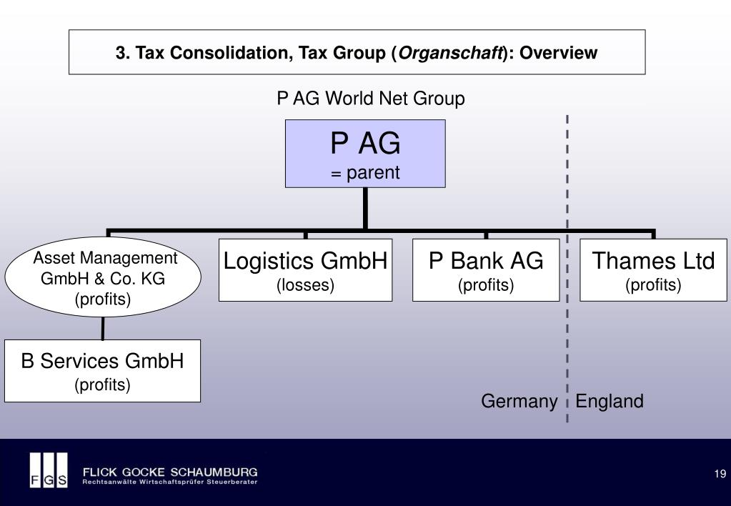 3. Tax Consolidation, Tax Group (