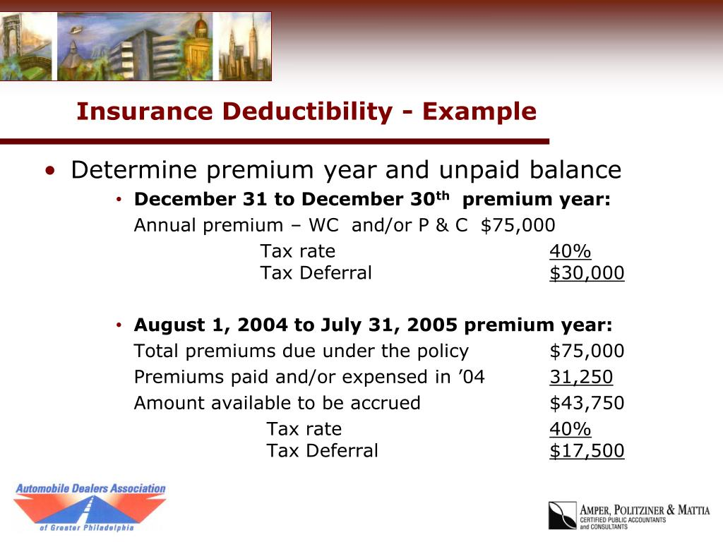 Insurance Deductibility - Example