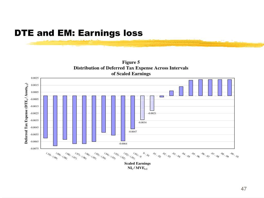 DTE and EM: Earnings loss