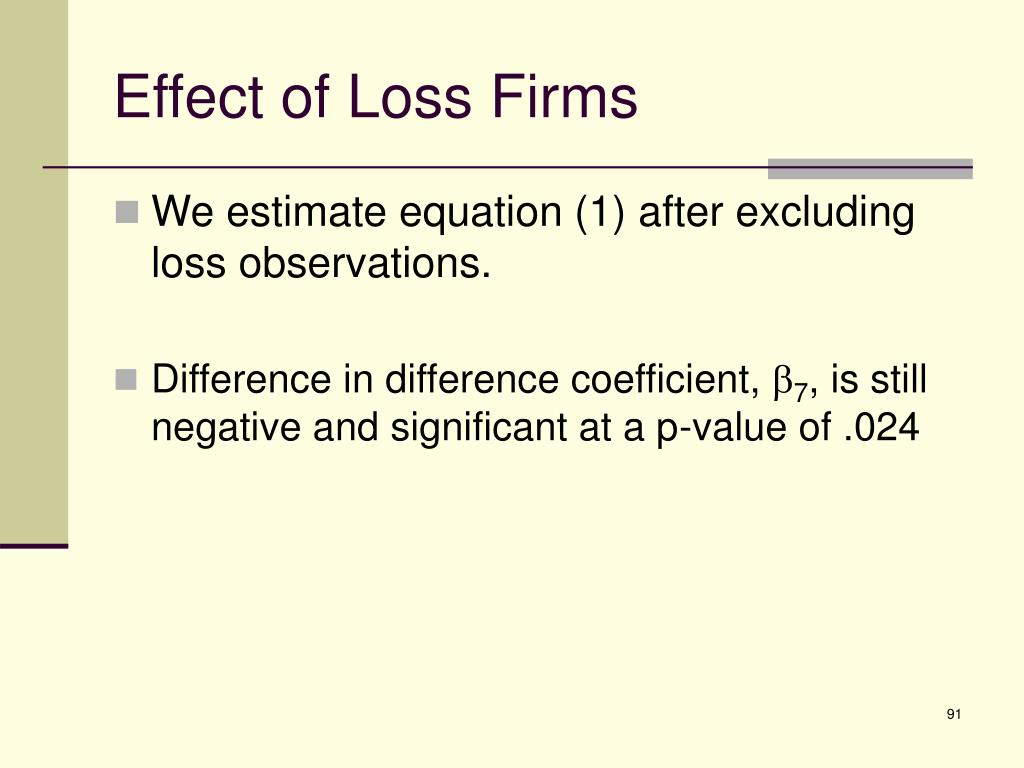 Effect of Loss Firms