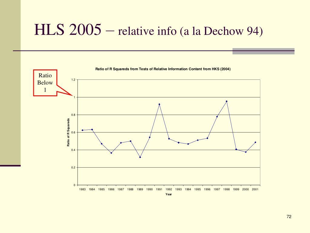 HLS 2005 –
