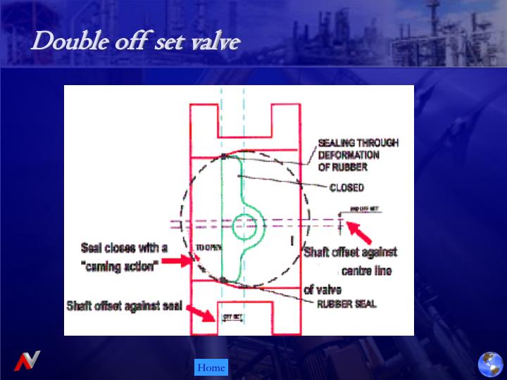 Double off set valve