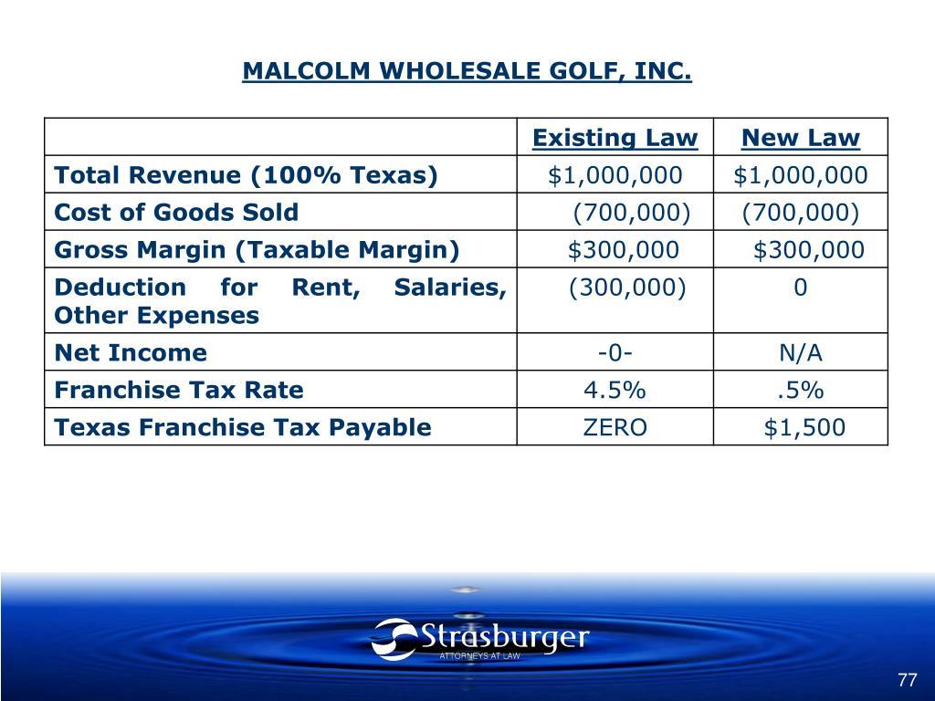 MALCOLM WHOLESALE GOLF, INC.
