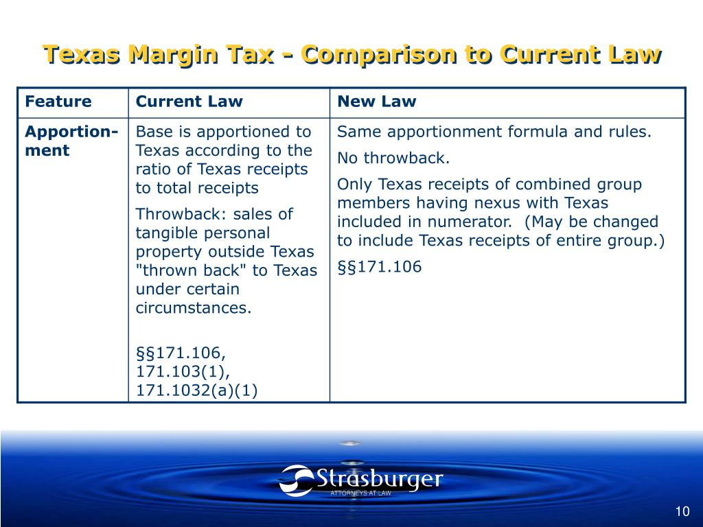Texas Margin Tax - Comparison to Current Law