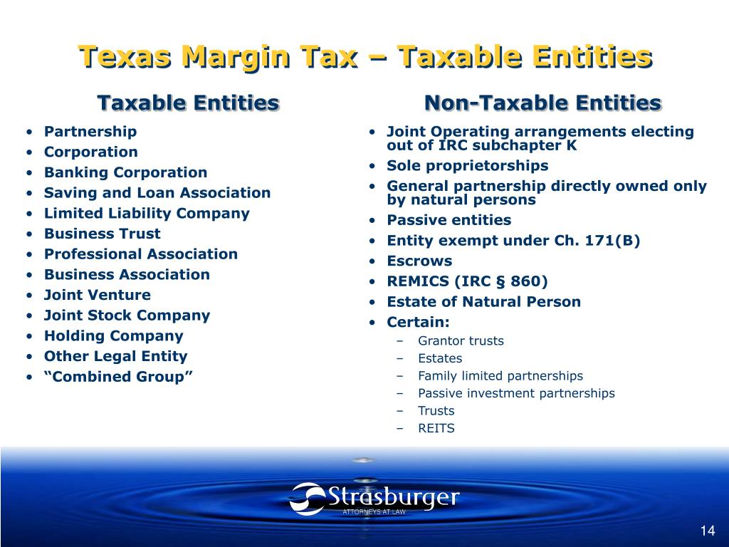 Taxable Entities