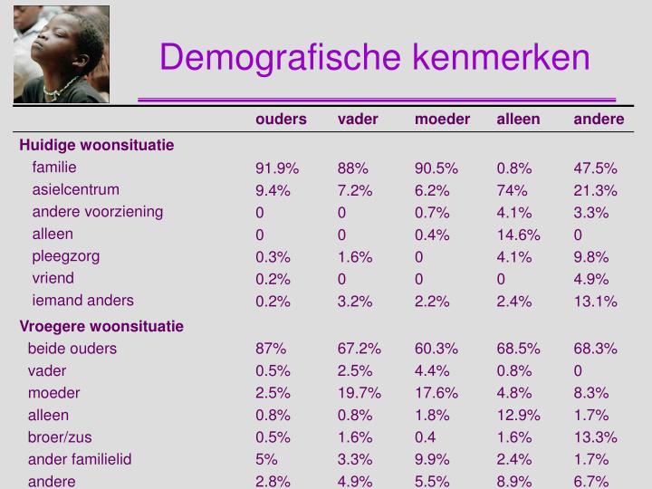 Demografische kenmerken