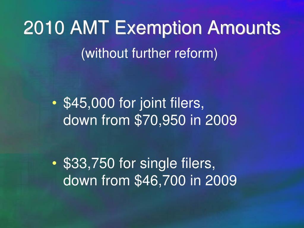 2010 AMT Exemption Amounts
