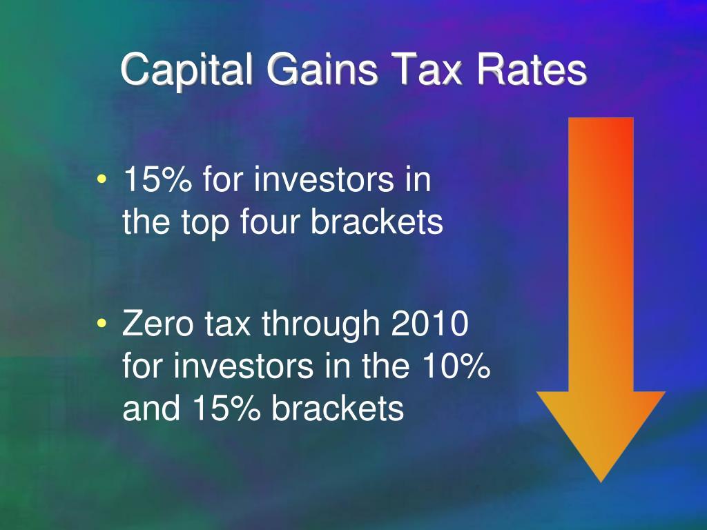 Capital Gains Tax Rates