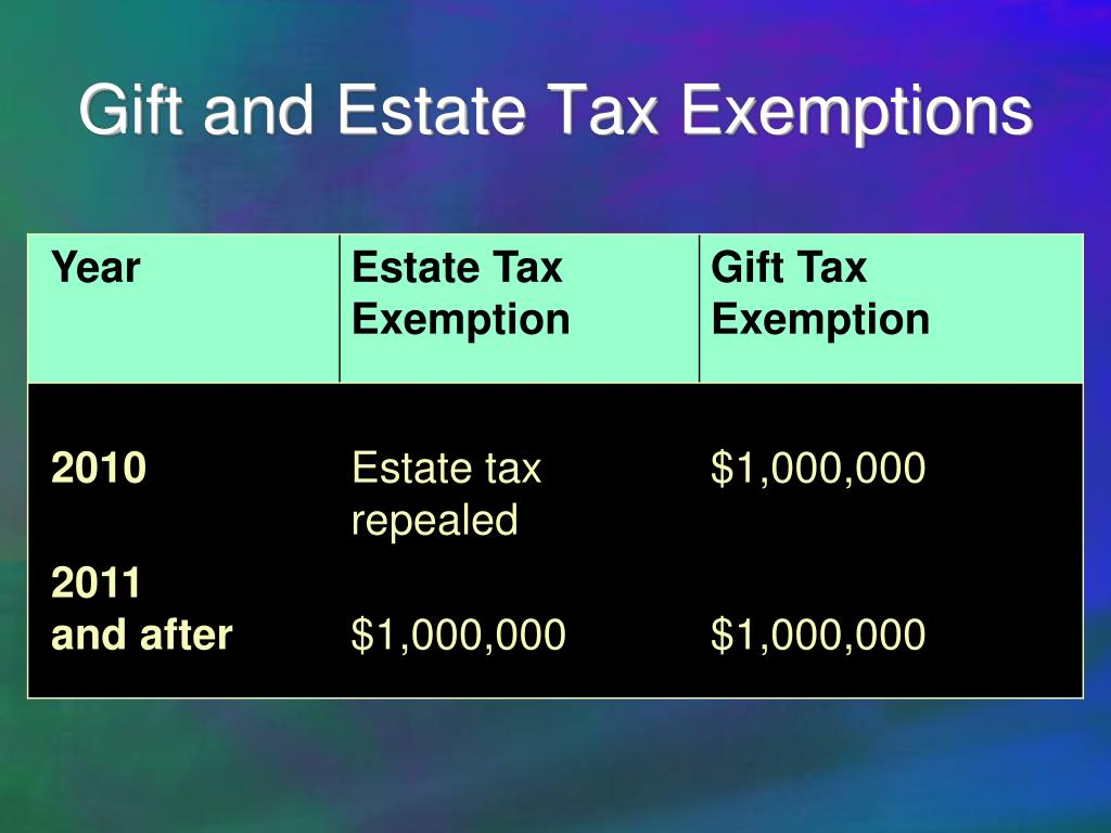 Gift and Estate Tax Exemptions