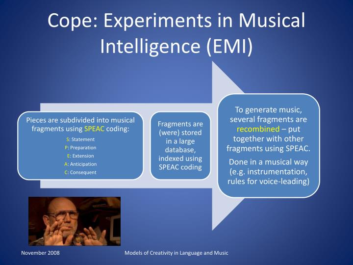 Cope: Experiments in Musical Intelligence (EMI)