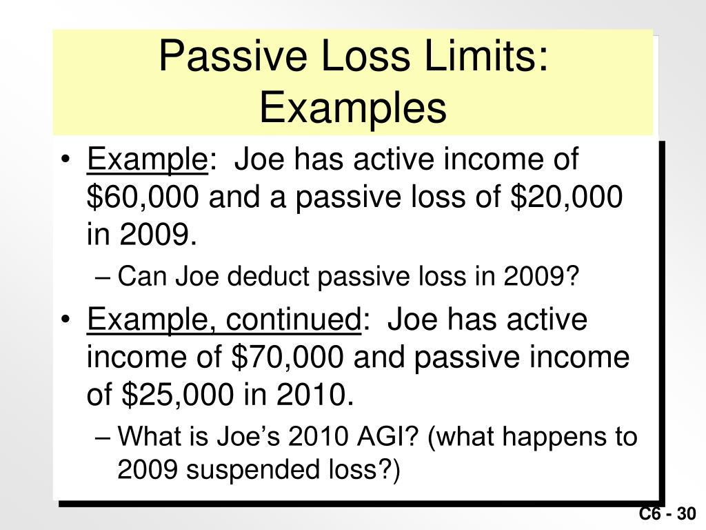 Passive Loss Limits: Examples