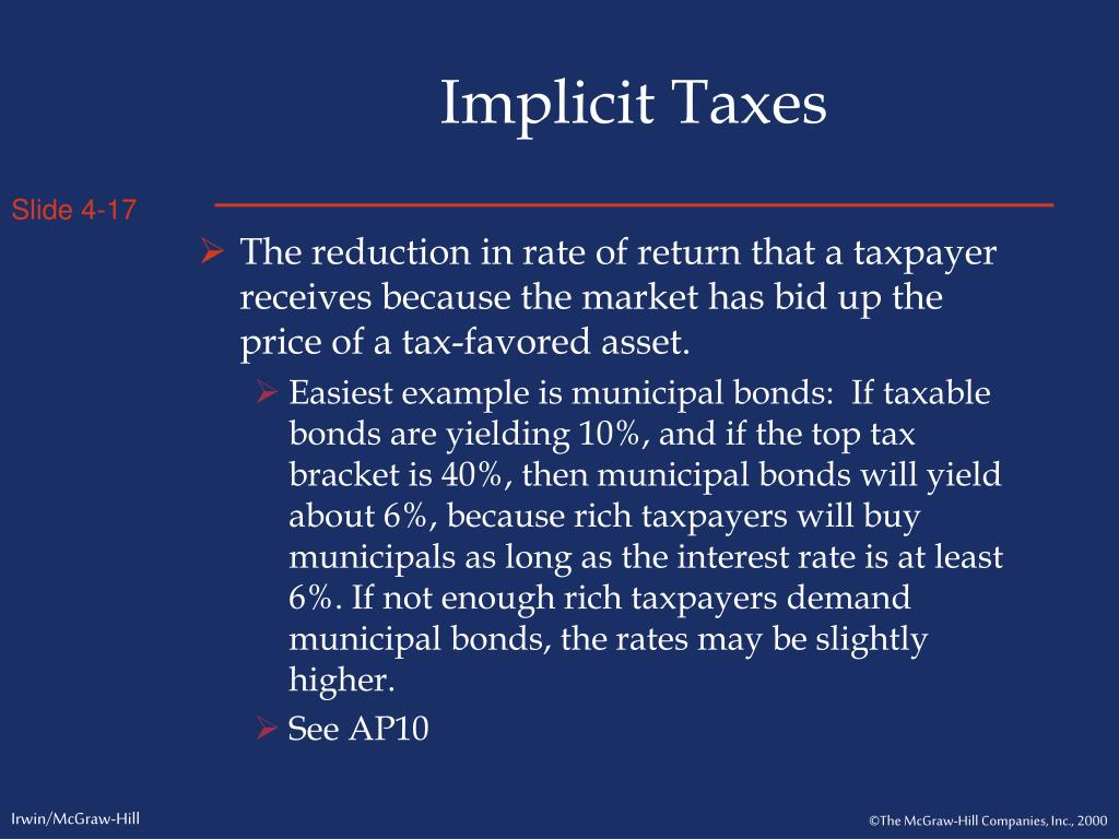 Implicit Taxes