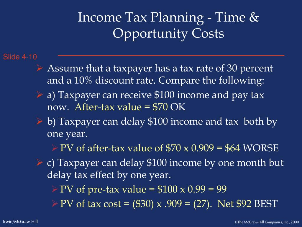 Income Tax Planning - Time & Opportunity Costs