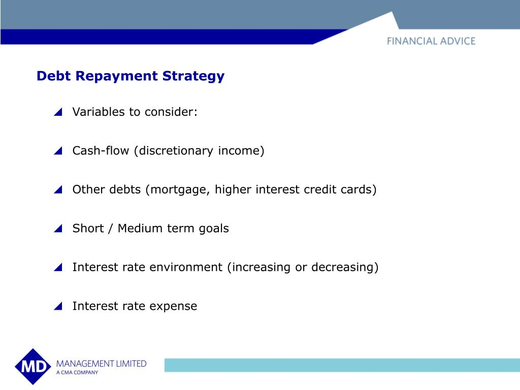 Debt Repayment Strategy