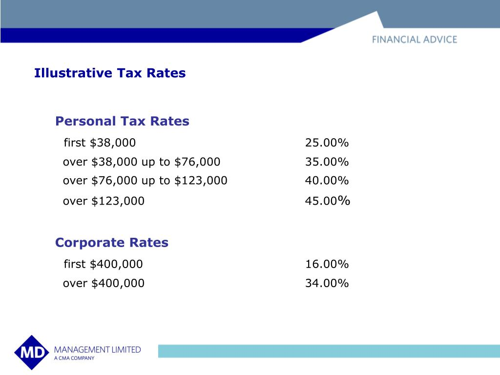 Illustrative Tax Rates