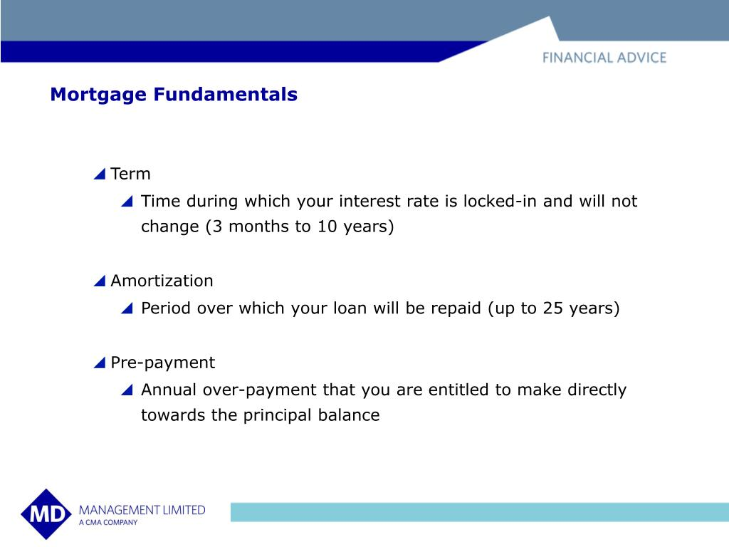 Mortgage Fundamentals
