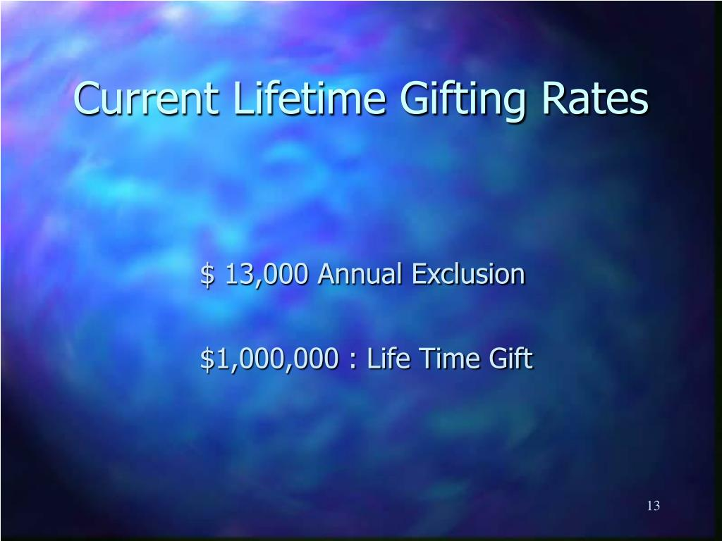 Current Lifetime Gifting Rates