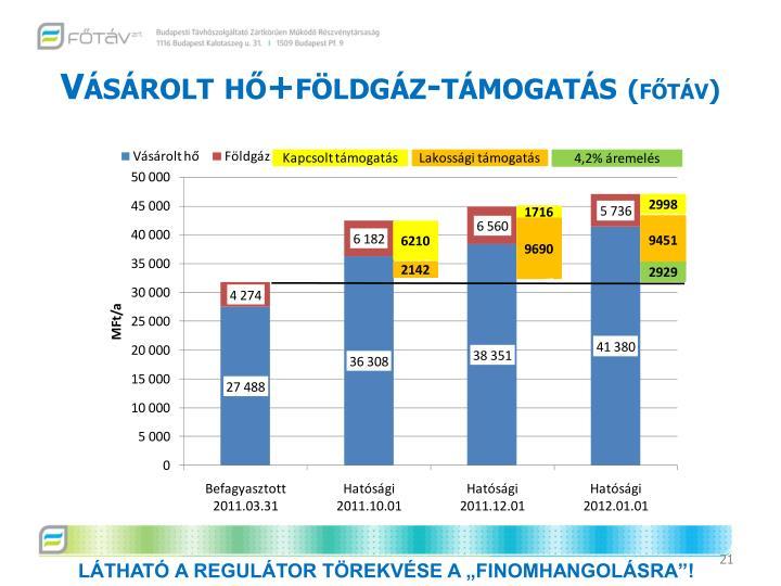 Vásárolt hő+földgáz-támogatás