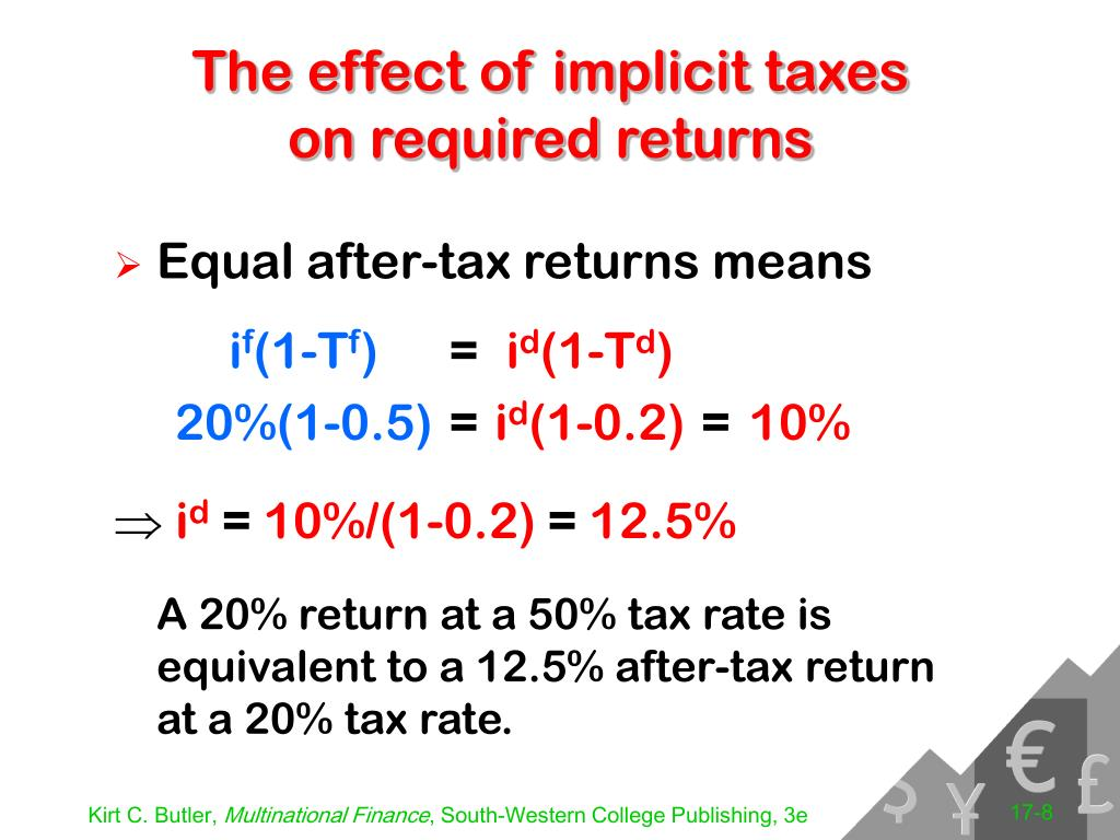 The effect of implicit taxes on required returns