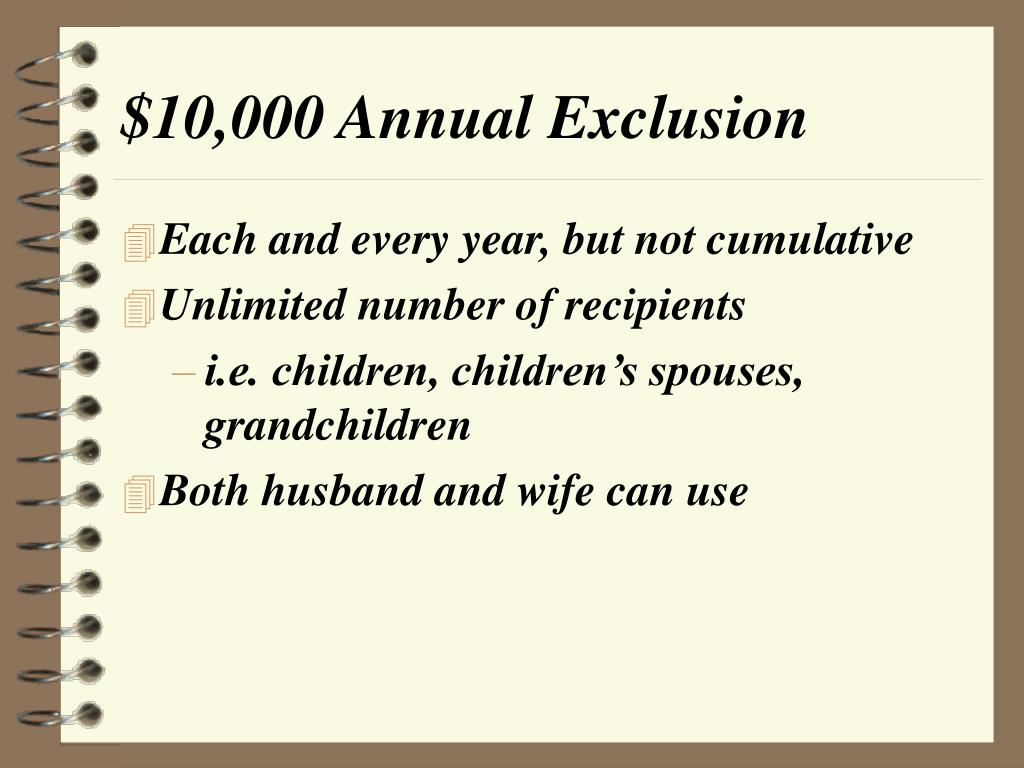 $10,000 Annual Exclusion