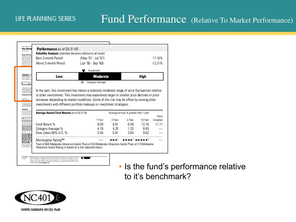 Fund Performance