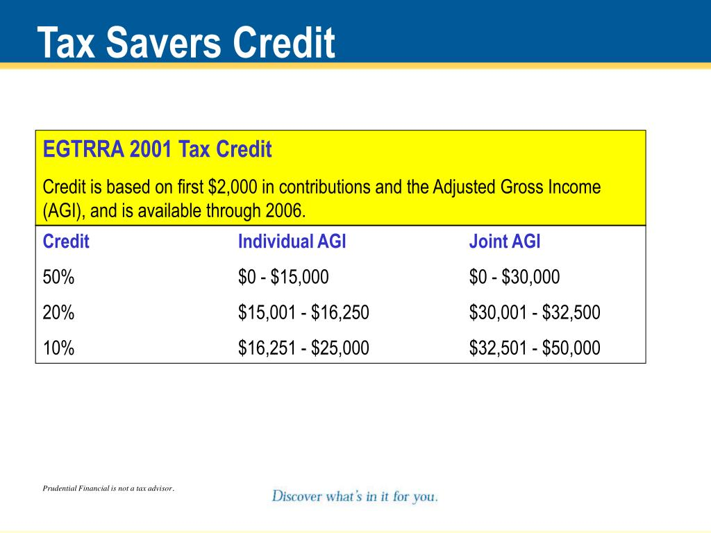 Tax Savers Credit
