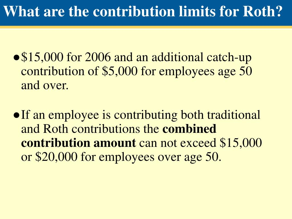 What are the contribution limits for Roth?