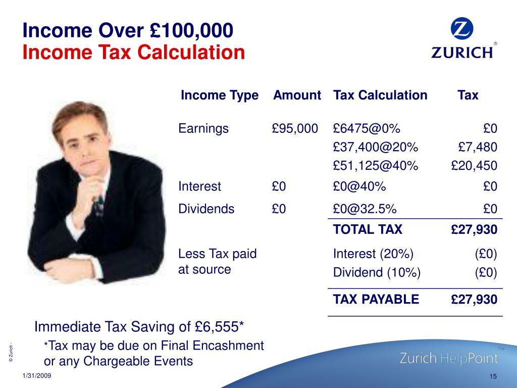 Income Over £100,000