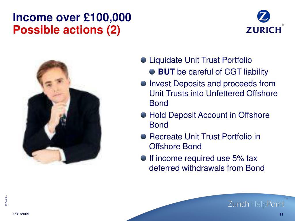Liquidate Unit Trust Portfolio