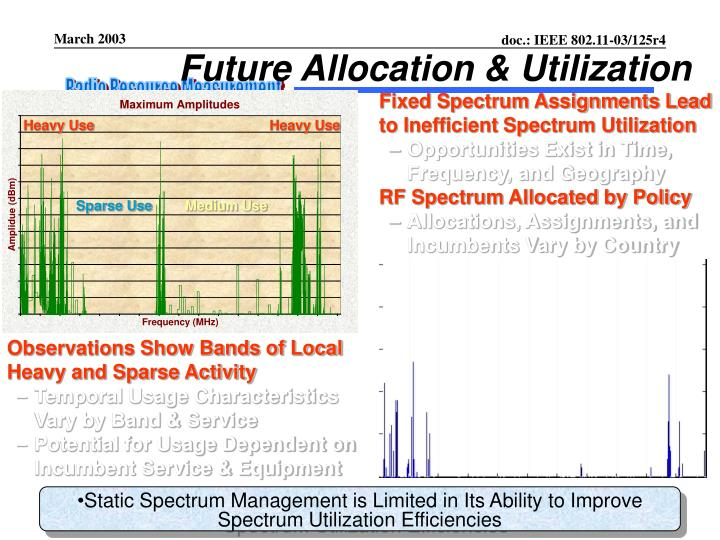 Static Spectrum Management is Limited in Its Ability to Improve Spectrum Utilization Efficiencies