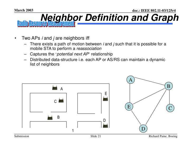 Neighbor Definition and Graph