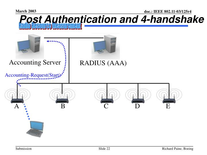 Post Authentication and 4-handshake