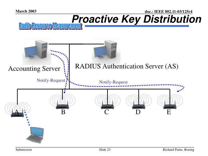 Proactive Key Distribution